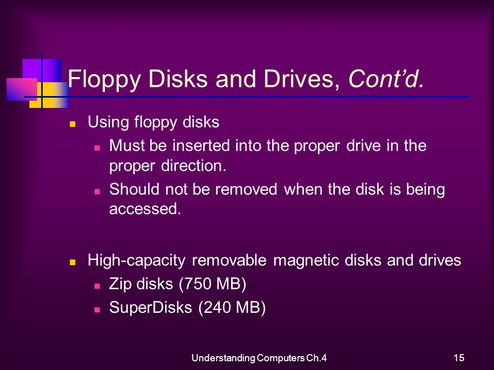 Understanding Computers Ch.415 Floppy Disks and Drives, Contd.