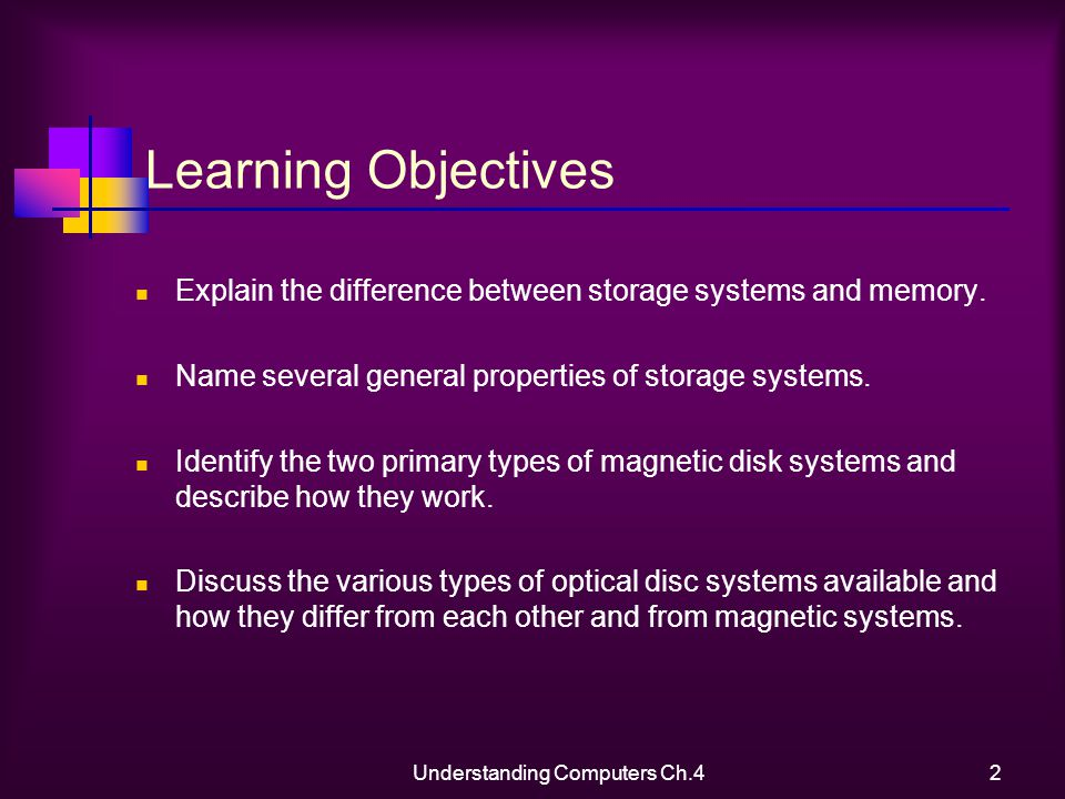 Understanding Computers Ch.42 Learning Objectives Explain the difference between storage systems and memory.