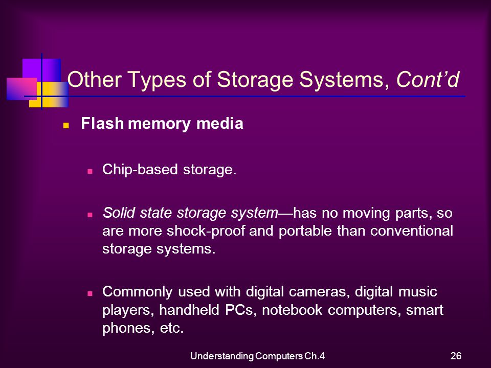 Understanding Computers Ch.426 Other Types of Storage Systems, Contd Flash memory media Chip-based storage.
