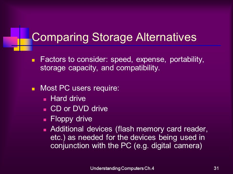 Understanding Computers Ch.431 Comparing Storage Alternatives Factors to consider: speed, expense, portability, storage capacity, and compatibility.