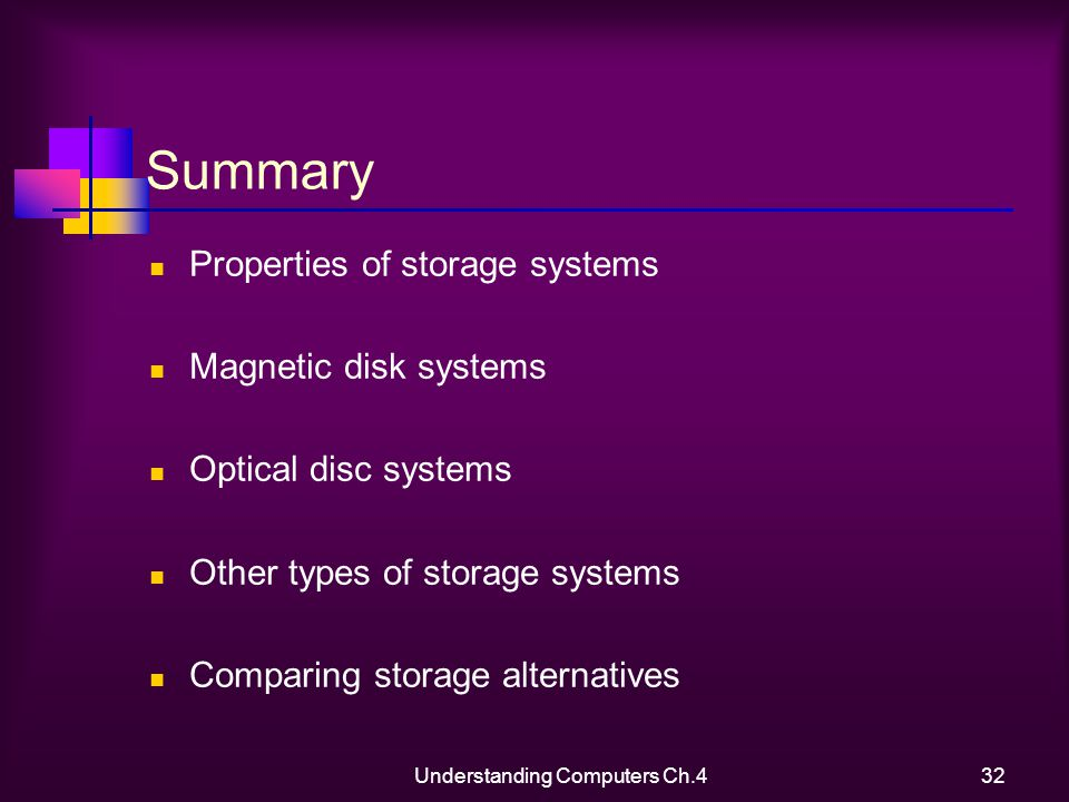 Understanding Computers Ch.432 Summary Properties of storage systems Magnetic disk systems Optical disc systems Other types of storage systems Comparing storage alternatives