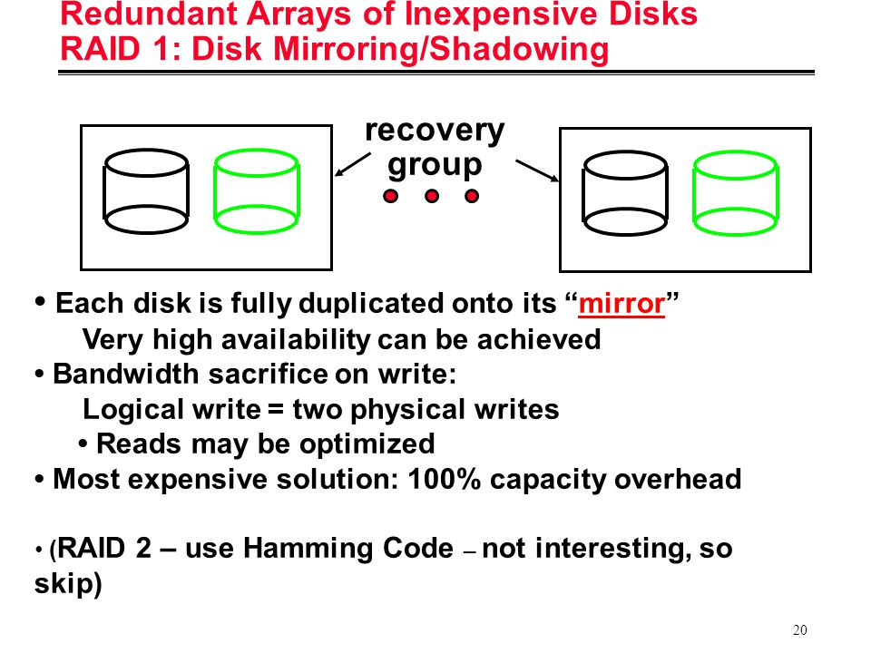 20 Redundant Arrays of Inexpensive Disks RAID 1: Disk Mirroring/Shadowing Each disk is fully duplicated onto its mirror Very high availability can be achieved Bandwidth sacrifice on write: Logical write = two physical writes Reads may be optimized Most expensive solution: 100% capacity overhead ( RAID 2 – use Hamming Code – not interesting, so skip) recovery group