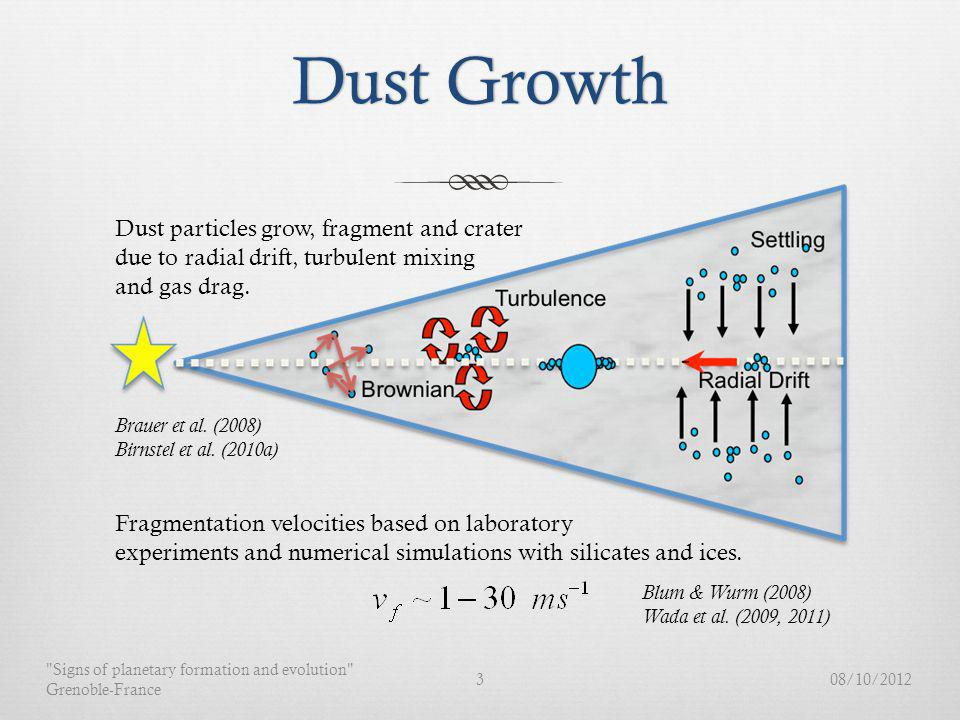 Dust GrowthDust Growth 08/10/2012 Signs of planetary formation and evolution Grenoble-France 3 Dust particles grow, fragment and crater due to radial drift, turbulent mixing and gas drag.