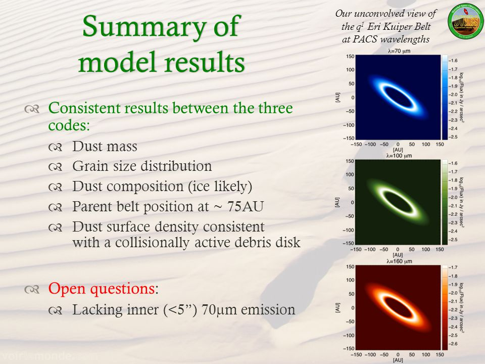 Summary of model results Consistent results between the three codes: Dust mass Grain size distribution Dust composition (ice likely) Parent belt position at ~ 75AU Dust surface density consistent with a collisionally active debris disk Open questions: Lacking inner (<5) 70 m emission Our unconvolved view of the q 1 Eri Kuiper Belt at PACS wavelengths