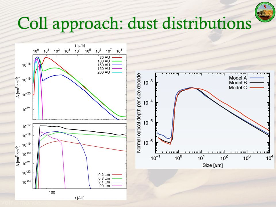 Coll approach: dust distributionsColl approach: dust distributions