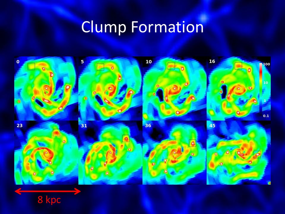Clump Formation 8 kpc
