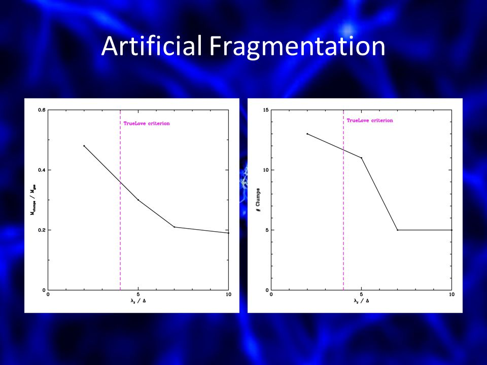 Artificial Fragmentation