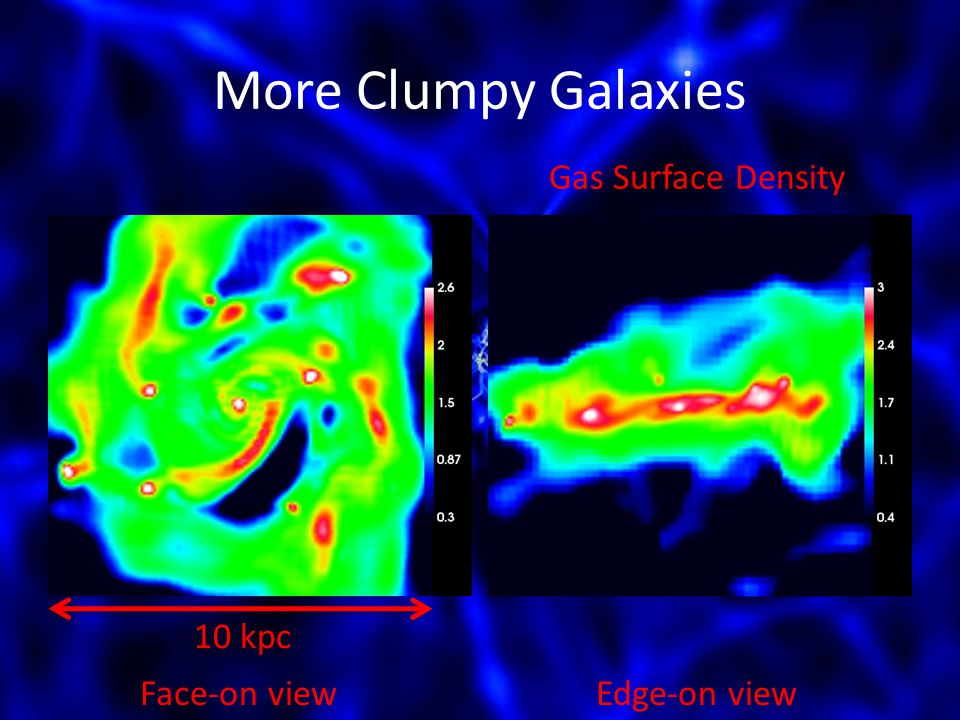 More Clumpy Galaxies 10 kpc Gas Surface Density Face-on viewEdge-on view