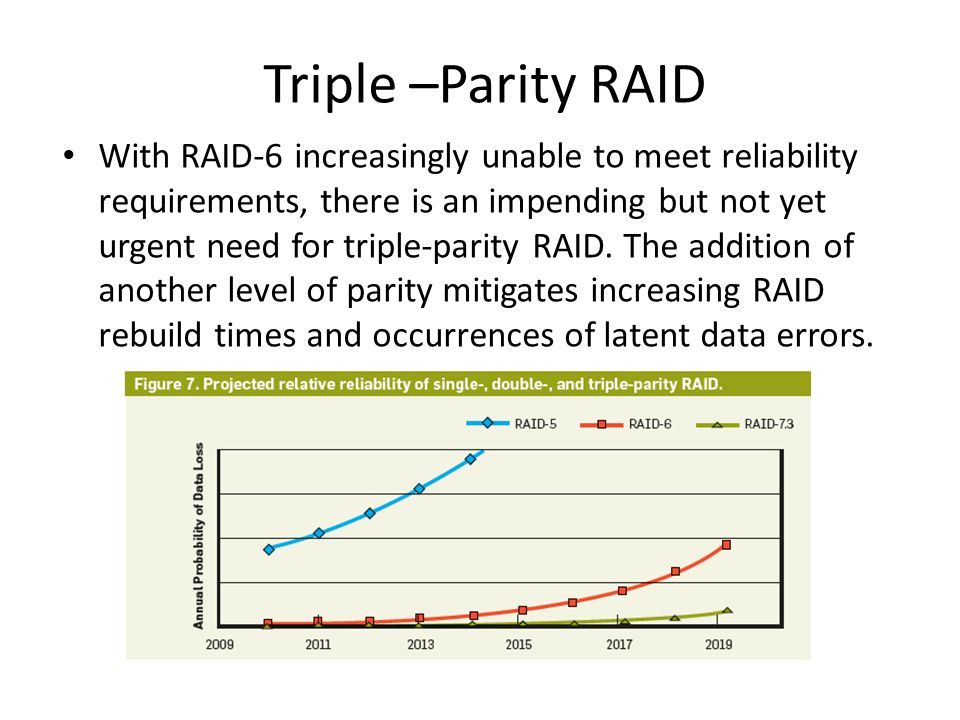 Triple –Parity RAID With RAID-6 increasingly unable to meet reliability requirements, there is an impending but not yet urgent need for triple-parity RAID.