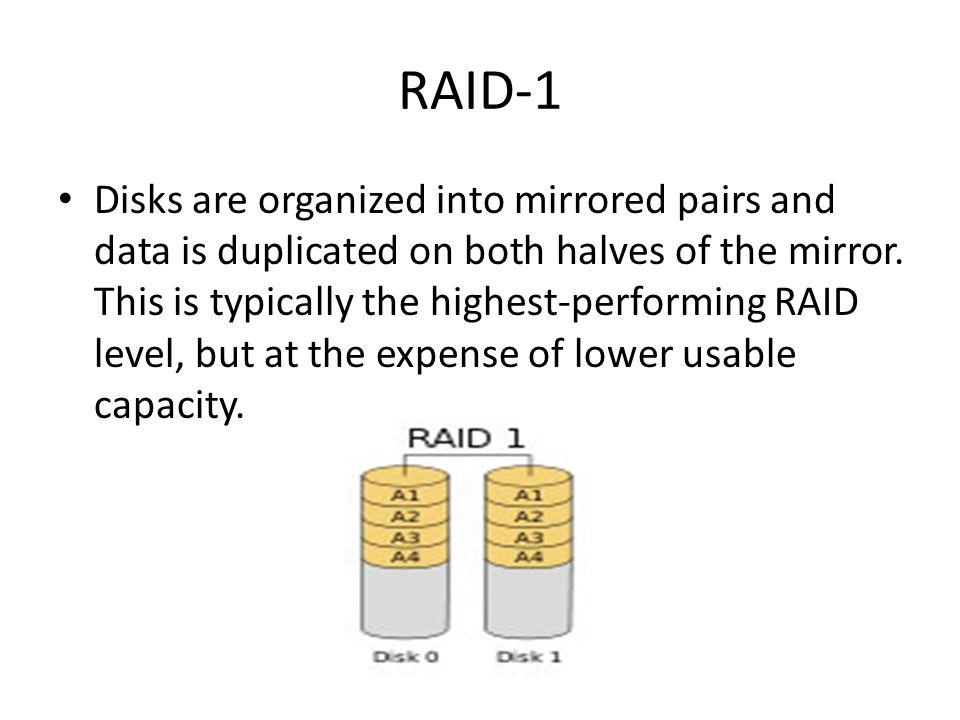 RAID-1 Disks are organized into mirrored pairs and data is duplicated on both halves of the mirror.