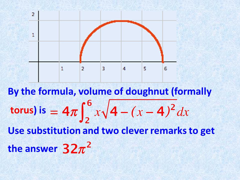 By the formula, volume of doughnut (formally torus) is Use substitution and two clever remarks to get the answer