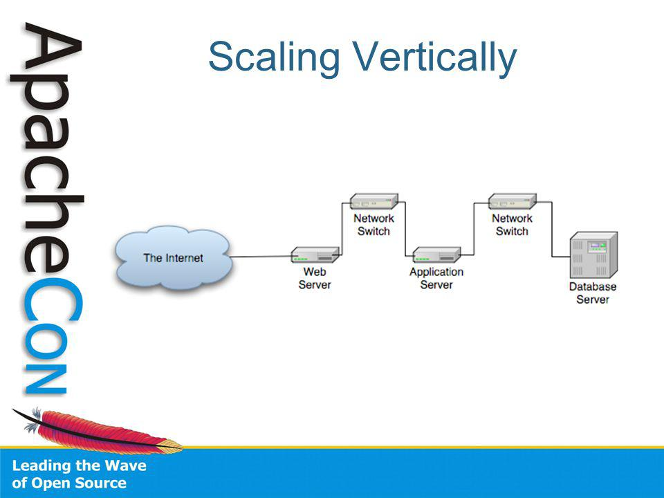 Scaling Vertically