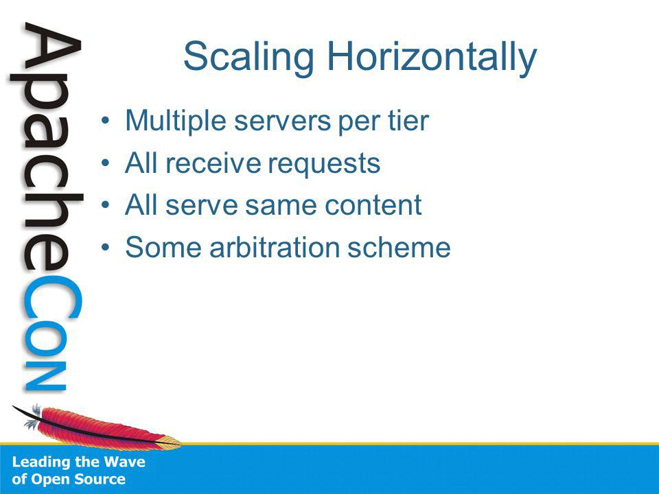Multiple servers per tier All receive requests All serve same content Some arbitration scheme