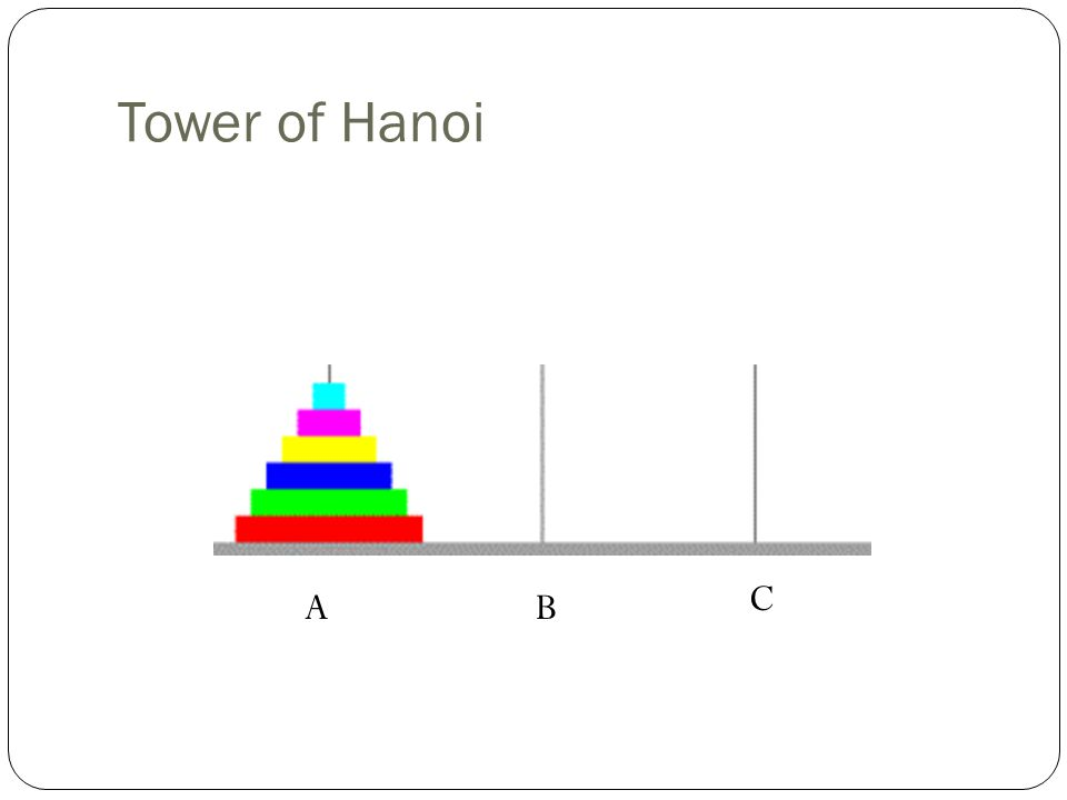 Tower of Hanoi AB C