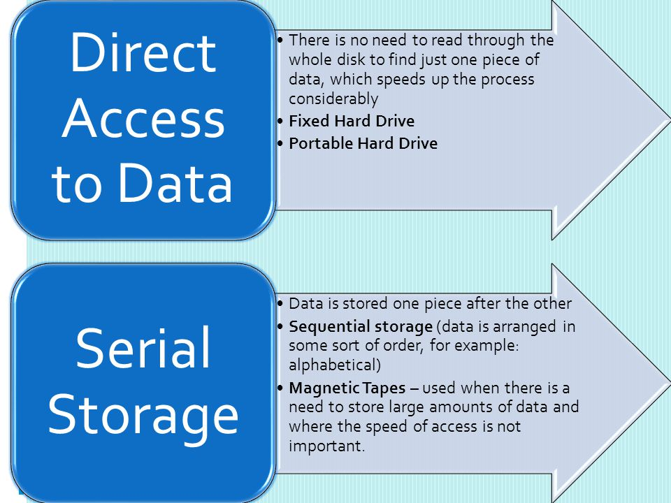 There is no need to read through the whole disk to find just one piece of data, which speeds up the process considerably Fixed Hard Drive Portable Hard Drive Direct Access to Data Data is stored one piece after the other Sequential storage (data is arranged in some sort of order, for example: alphabetical) Magnetic Tapes – used when there is a need to store large amounts of data and where the speed of access is not important.