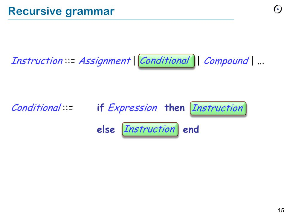 15 Recursive grammar Instruction ::= Assignment | Conditional | Compound |...