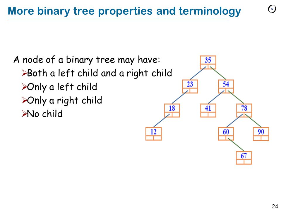 24 More binary tree properties and terminology A node of a binary tree may have: Both a left child and a right child Only a left child Only a right child No child