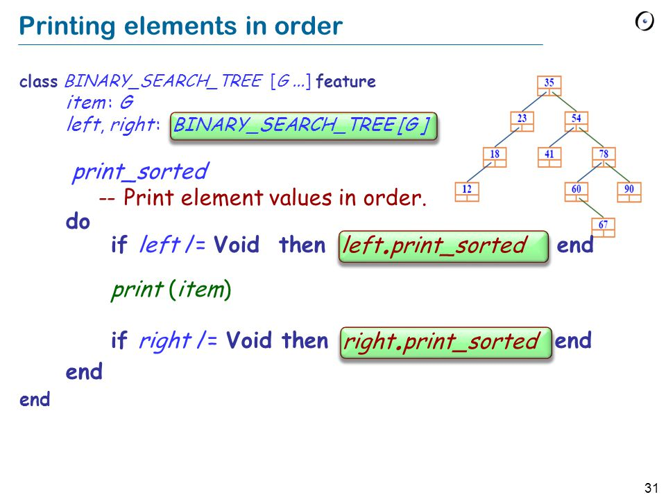 31 Printing elements in order class BINARY_SEARCH_TREE [G...] feature item : G left, right : BINARY_SEARCH_TREE print_sorted -- Print element values in order.