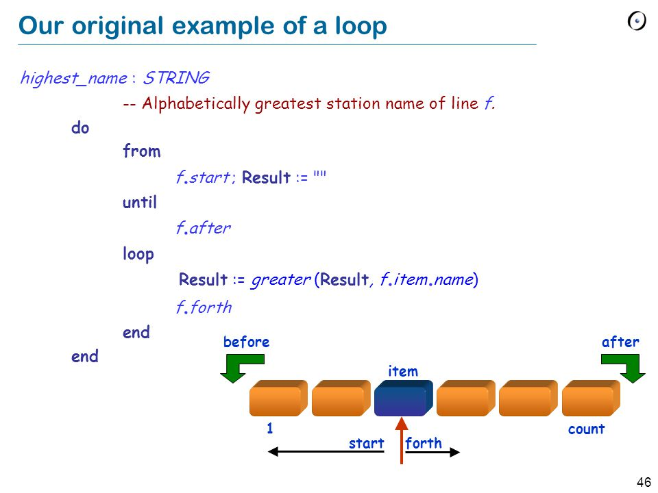 46 Our original example of a loop highest_name : STRING -- Alphabetically greatest station name of line f.