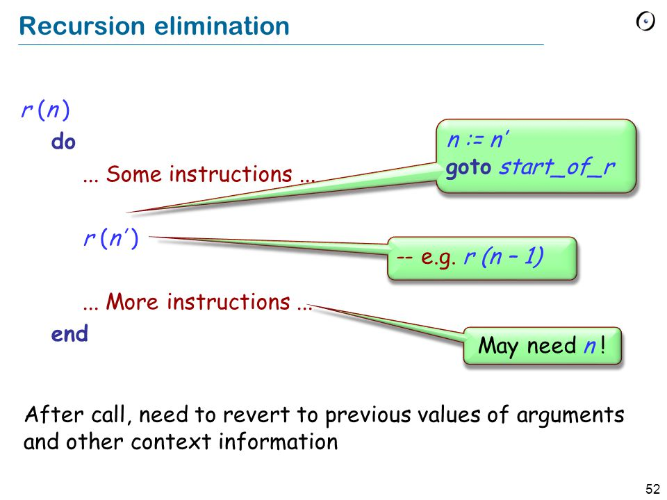 52 Recursion elimination r (n ) do... Some instructions...