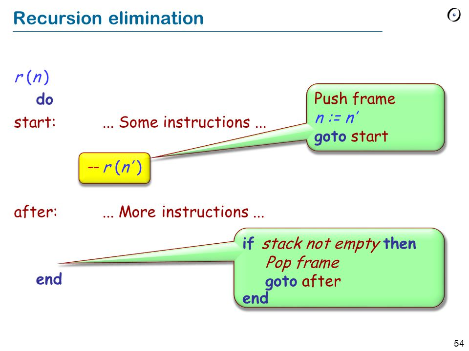 54 Recursion elimination r (n ) do start:... Some instructions...