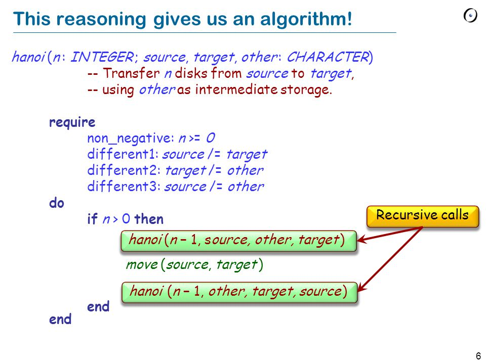 6 This reasoning gives us an algorithm.