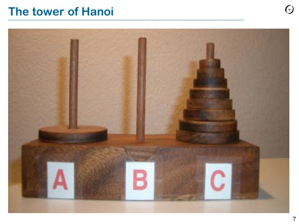 7 The tower of Hanoi