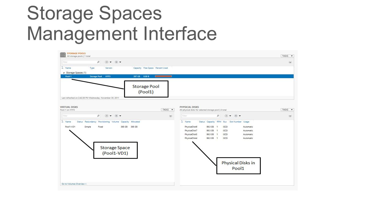 Storage Spaces Management Interface