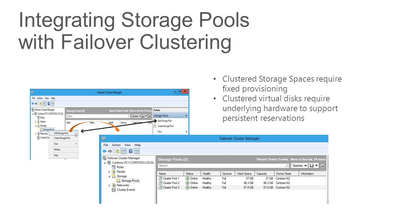 Integrating Storage Pools with Failover Clustering Clustered Storage Spaces require fixed provisioning Clustered virtual disks require underlying hardware to support persistent reservations