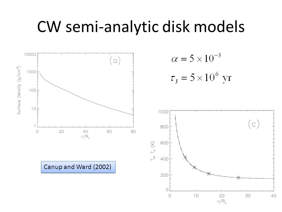 CW semi-analytic disk models Canup and Ward (2002)