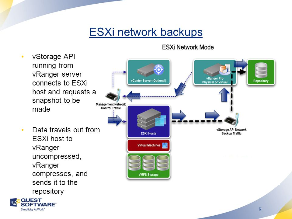 5 ESX Network backups Benefits Simplest way to deploy vRanger with ESX hosts Uses Direct to Target Works with vRanger as a VM or as a physical server Generally works well in small environments and with dedup appliances for repository Considerations Service Console NIC can be limiter Consider using 2 nd SC NIC to isolate backup traffic Multiple concurrent jobs can saturate moderate storage devices (sata disks, controllers, interfaces) – use resource manager to adjust # of tasks Performs better with a larger number of ESX servers that are less VM/data dense