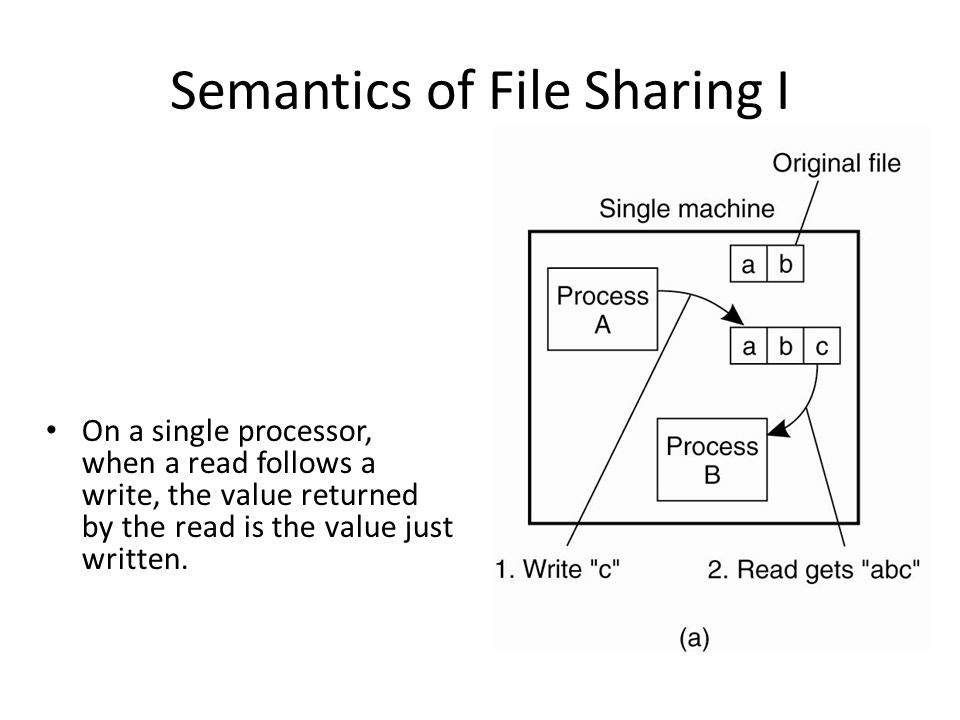 Semantics of File Sharing I On a single processor, when a read follows a write, the value returned by the read is the value just written.