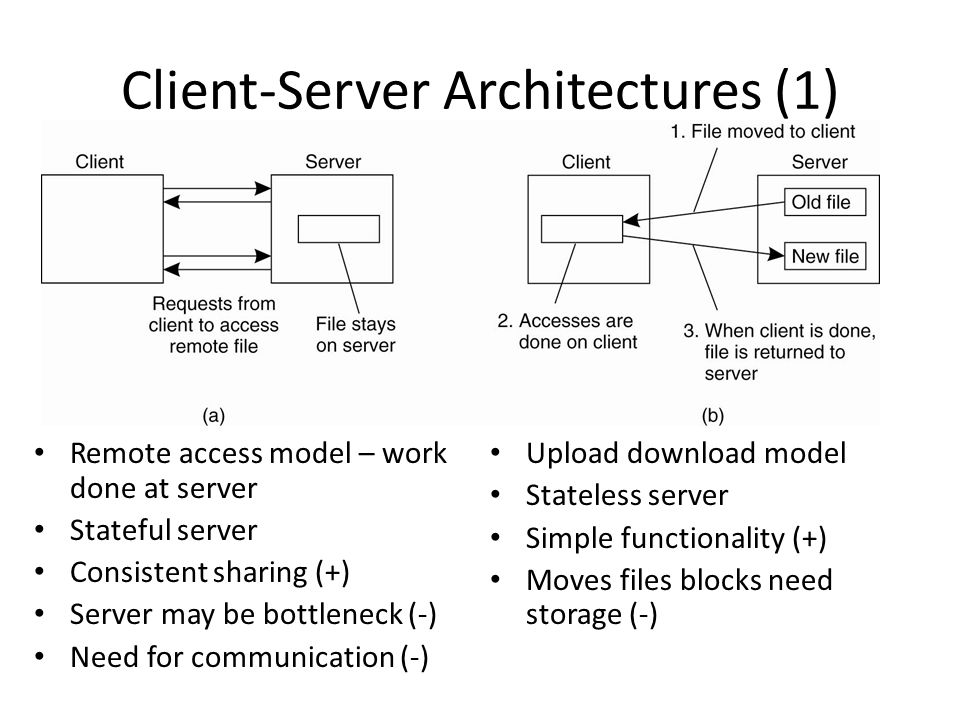 Client-Server Architectures (1) Remote access model – work done at server Stateful server Consistent sharing (+) Server may be bottleneck (-) Need for communication (-) Upload download model Stateless server Simple functionality (+) Moves files blocks need storage (-)