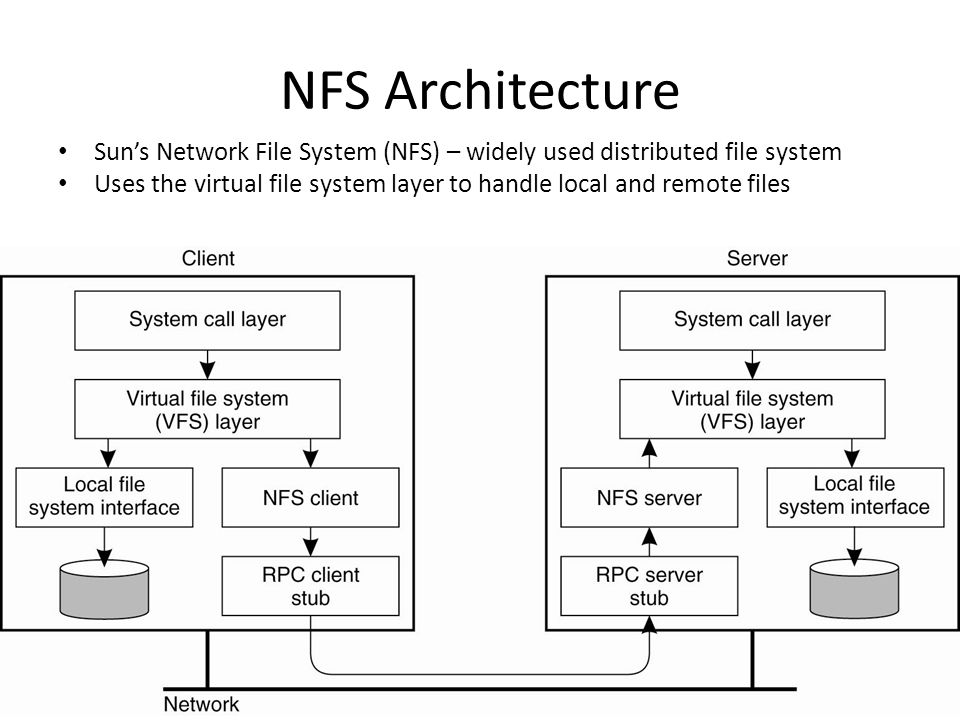 NFS Architecture Suns Network File System (NFS) – widely used distributed file system Uses the virtual file system layer to handle local and remote files