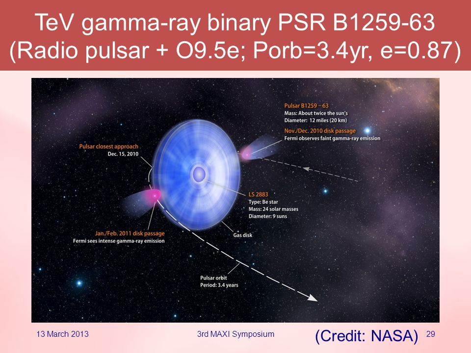 TeV gamma-ray binary PSR B1259-63 (Radio pulsar + O9.5e; Porb=3.4yr, e=0.87) 13 March 2013 293rd MAXI Symposium (Credit: NASA)
