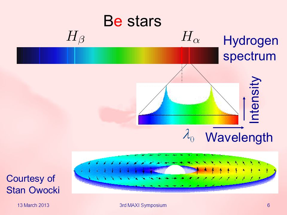 6 Be stars Intensity Wavelength Hydrogen spectrum Courtesy of Stan Owocki 13 March 20133rd MAXI Symposium