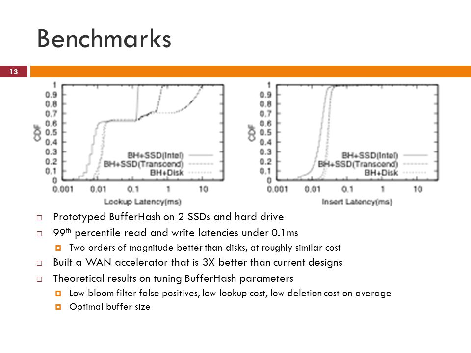 Benchmarks 13 Prototyped BufferHash on 2 SSDs and hard drive 99 th percentile read and write latencies under 0.1ms Two orders of magnitude better than disks, at roughly similar cost Built a WAN accelerator that is 3X better than current designs Theoretical results on tuning BufferHash parameters Low bloom filter false positives, low lookup cost, low deletion cost on average Optimal buffer size