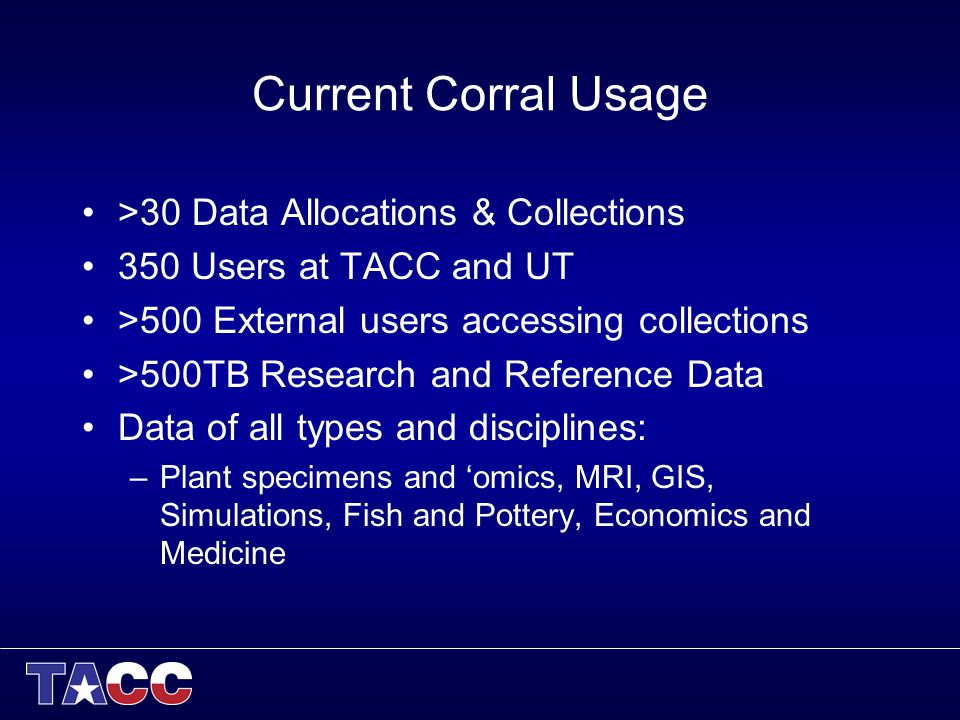 Current Corral Usage >30 Data Allocations & Collections 350 Users at TACC and UT >500 External users accessing collections >500TB Research and Reference Data Data of all types and disciplines: –Plant specimens and omics, MRI, GIS, Simulations, Fish and Pottery, Economics and Medicine