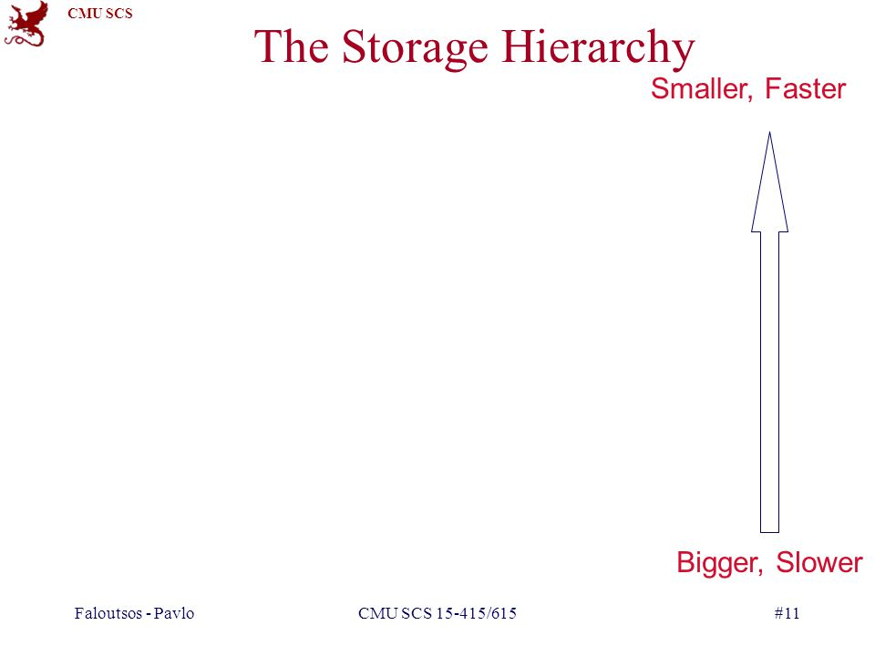 CMU SCS Faloutsos - PavloCMU SCS 15-415/615#11 The Storage Hierarchy Smaller, Faster Bigger, Slower