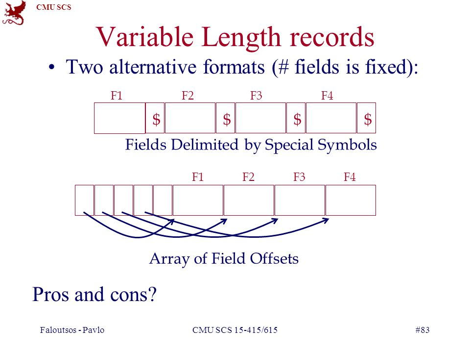 CMU SCS Faloutsos - PavloCMU SCS 15-415/615#83 Variable Length records Two alternative formats (# fields is fixed): Pros and cons.