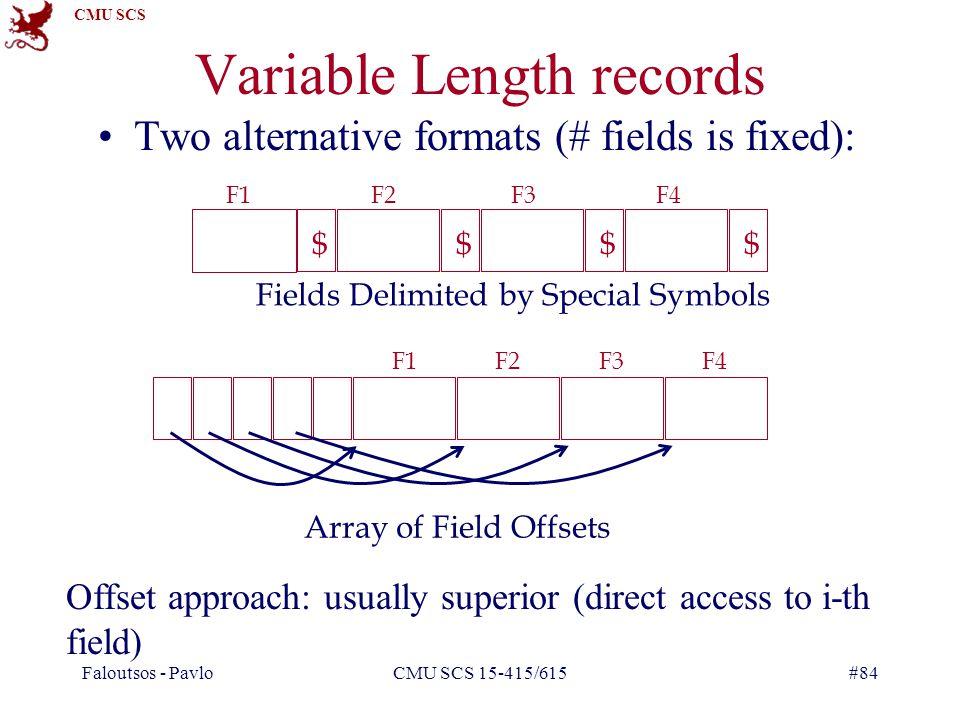 CMU SCS Faloutsos - PavloCMU SCS 15-415/615#84 Variable Length records Two alternative formats (# fields is fixed): Offset approach: usually superior (direct access to i-th field) $$ $$ Fields Delimited by Special Symbols F1 F2 F3 F4 Array of Field Offsets