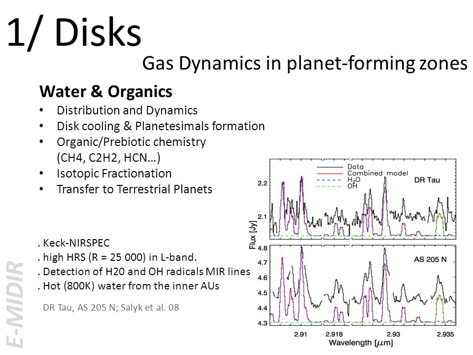 Water & Organics Distribution and Dynamics Disk cooling & Planetesimals formation Organic/Prebiotic chemistry (CH4, C2H2, HCN…) Isotopic Fractionation Transfer to Terrestrial Planets E-MIDIR.