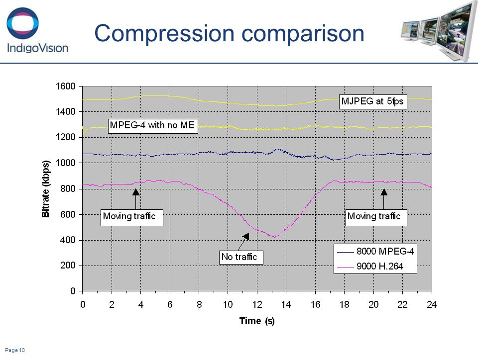 Page 10 Compression comparison