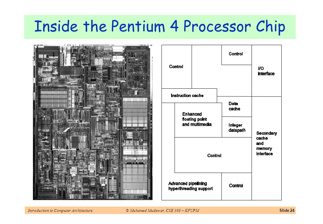 Introduction to Computer Architecture© Muhamed Mudawar, CSE 308 – KFUPMSlide 24 Inside the Pentium 4 Processor Chip