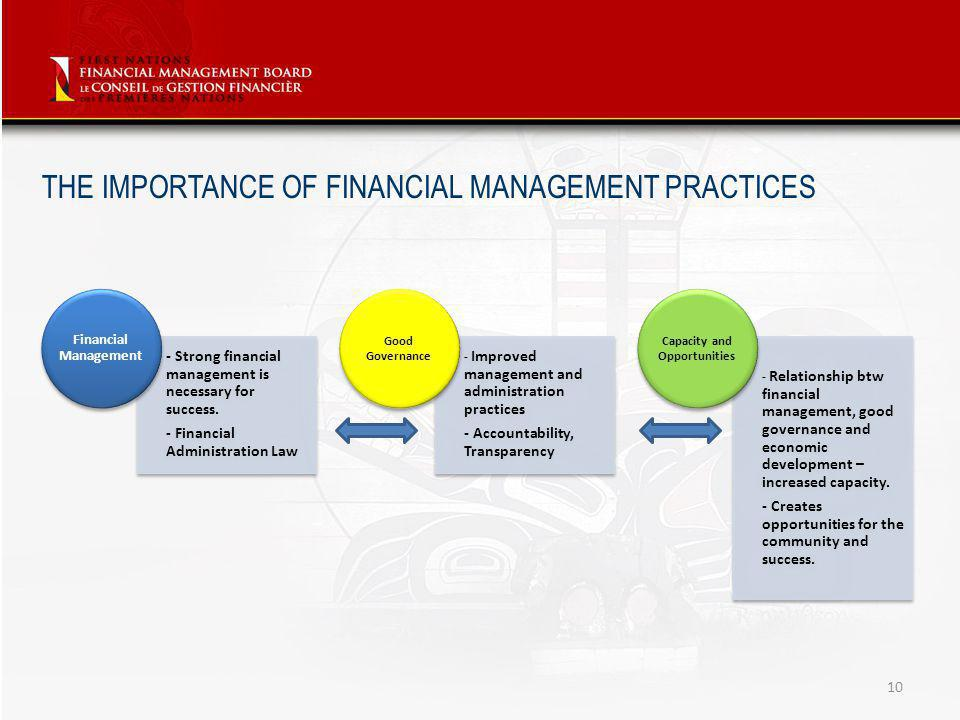 THE IMPORTANCE OF FINANCIAL MANAGEMENT PRACTICES 10 - Strong financial management is necessary for success.