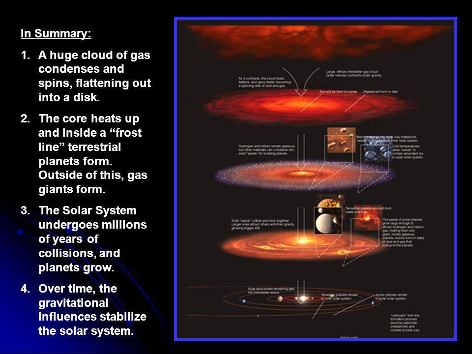 In Summary: 1.A huge cloud of gas condenses and spins, flattening out into a disk.