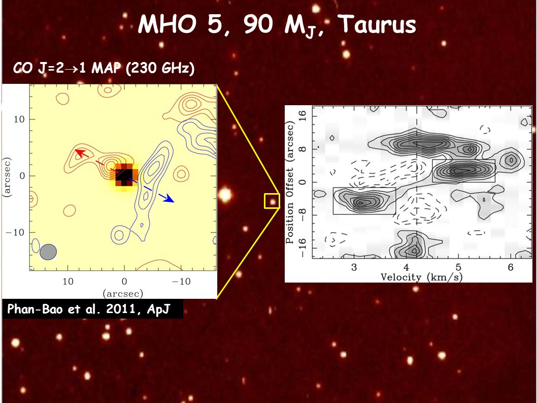 CO J=2 1 MAP (230 GHz) Phan-Bao et al. 2011, ApJ MHO 5, 90 M J, Taurus