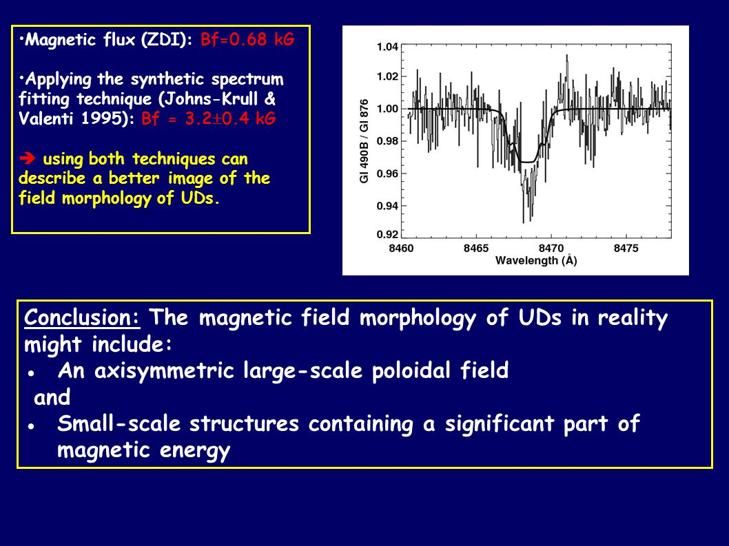 Magnetic flux (ZDI): Bf=0.68 kG Applying the synthetic spectrum fitting technique (Johns-Krull & Valenti 1995): Bf = 3.2 0.4 kG using both techniques can describe a better image of the field morphology of UDs.