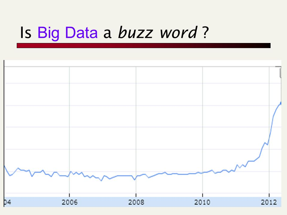 Is Big Data a buzz word