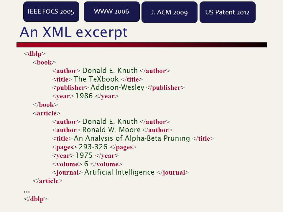 An XML excerpt Donald E. Knuth The TeXbook Addison-Wesley 1986 Donald E.